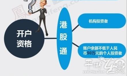 一张图看懂什么是沪港通